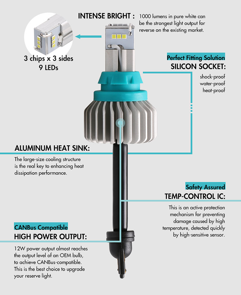 Brightest 1157 Led Bulb