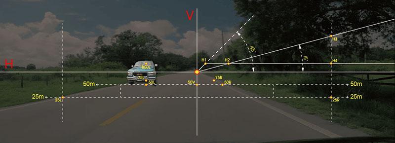 What is a good headlight beam pattern? (DOT/ECE)