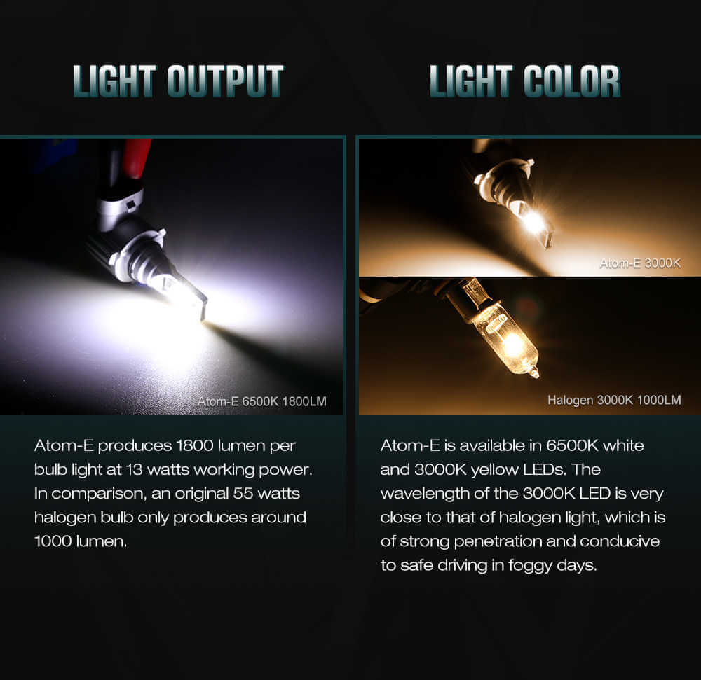 led h4 fog light bulbs