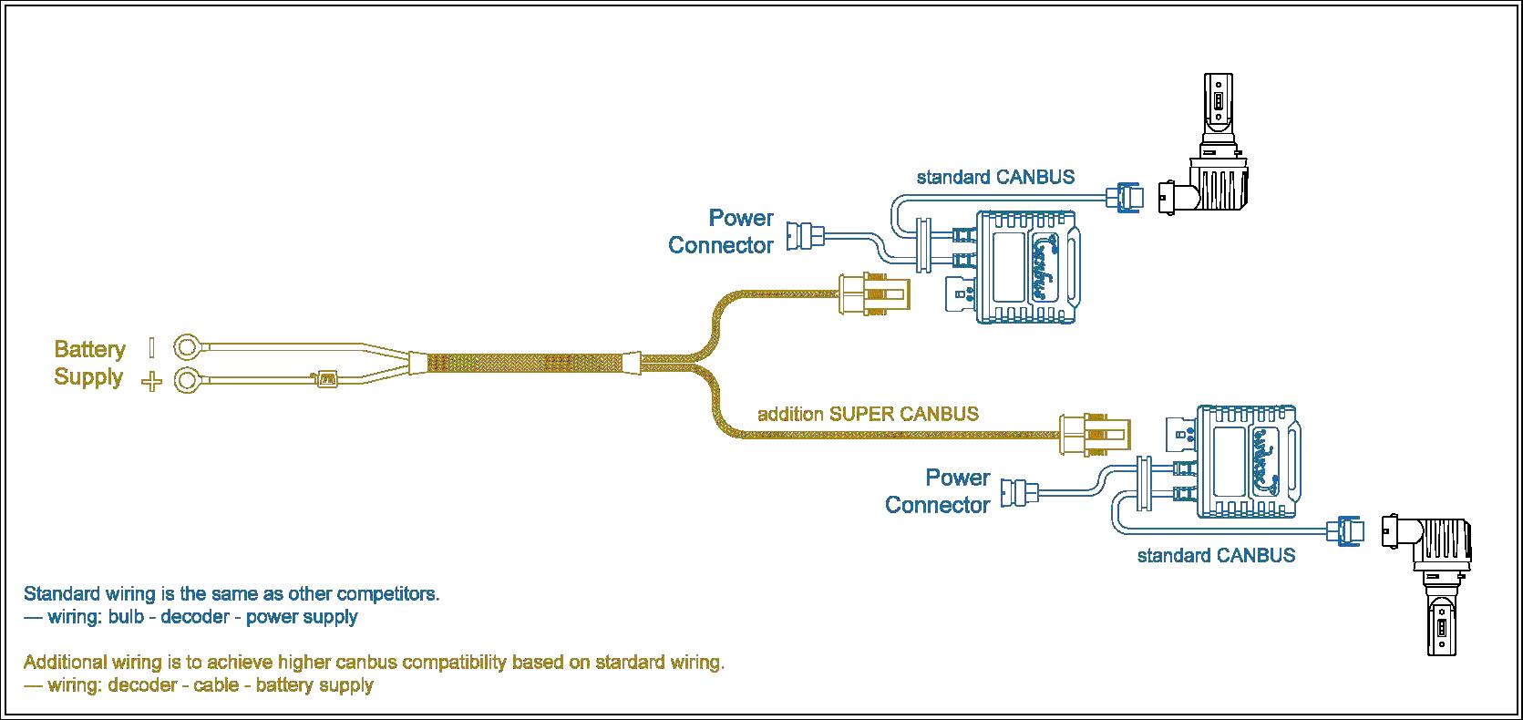H6054 Headlight Wiring Diagram - Bosch Generator Wiring Schematic   Bege Wiring  Diagram [ 790 x 1671 Pixel ]