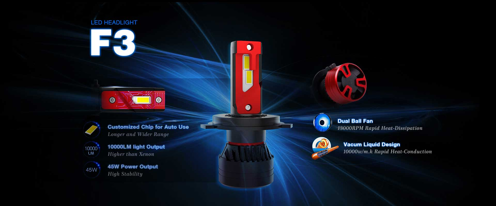 Led Car Lights Manufacturer