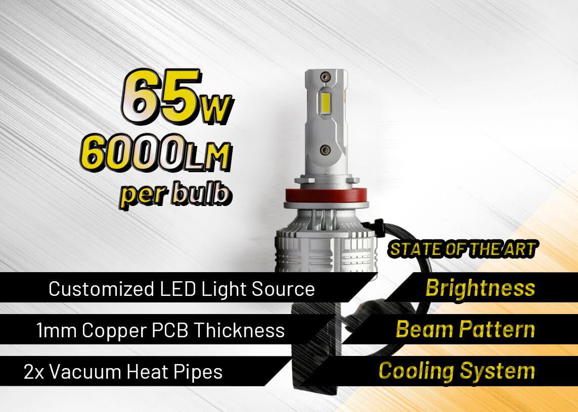 Led Car Lights Manufacturer